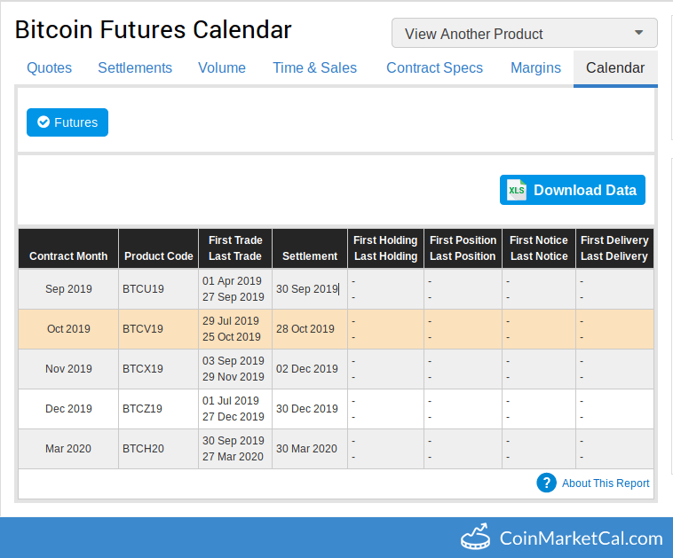 cme bitcoin futures expiry date